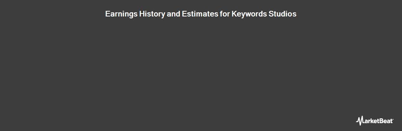 Earnings by Quarter for Keywords Studios PLC (LON:KWS)