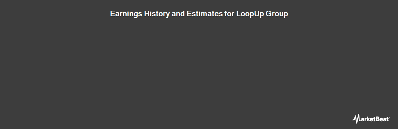 Earnings by Quarter for Loopup Group PLC (LON:LOOP)
