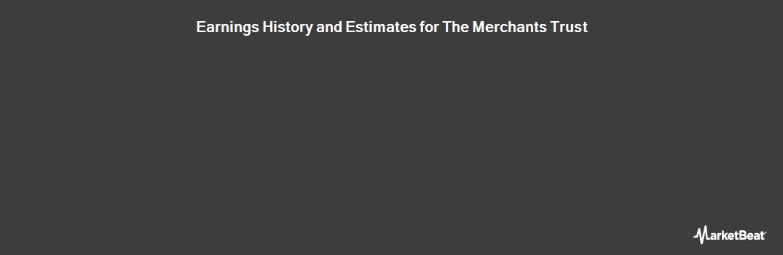 Earnings by Quarter for Merchants Trust plc (LON:MRCH)