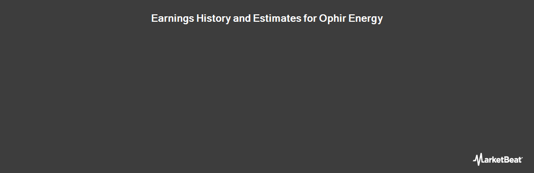 Earnings by Quarter for Ophir Energy Plc (LON:OPHR)