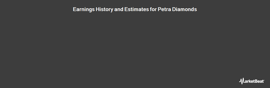 Earnings by Quarter for Petra Diamonds Limited (LON:PDL)