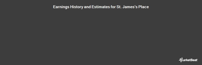 Earnings by Quarter for St. James`s Place plc (LON:STJ)