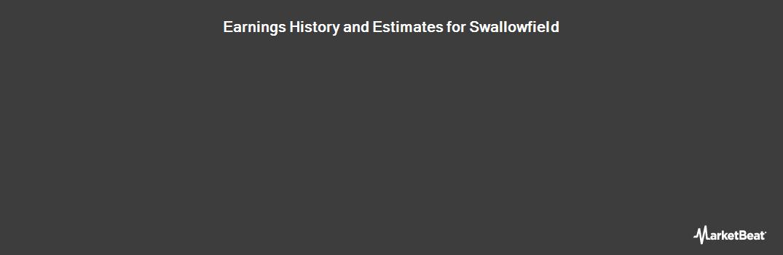 Earnings by Quarter for Swallowfield plc (LON:SWL)