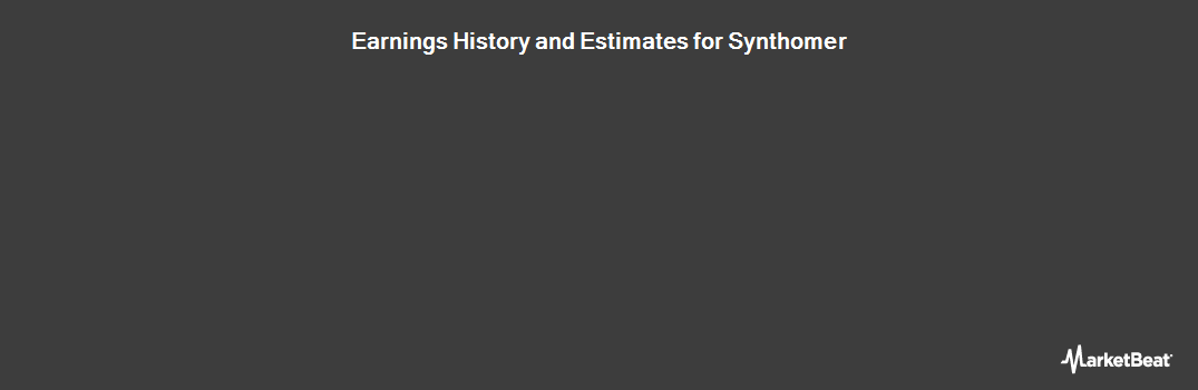 Earnings by Quarter for Synthomer PLC (LON:SYNT)
