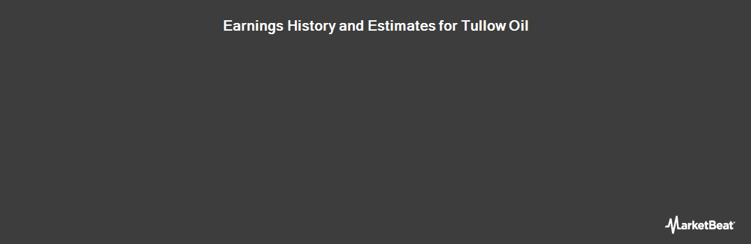 Earnings by Quarter for Tullow Oil plc (LON:TLW)