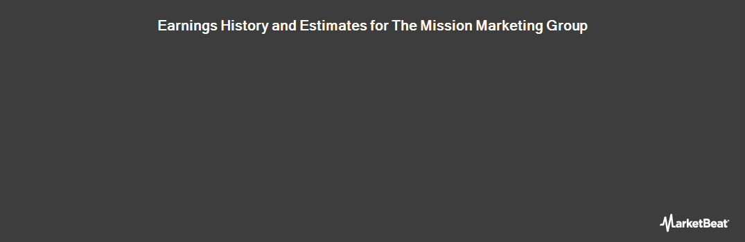 Earnings by Quarter for The Mission Marketing Group plc (LON:TMMG)