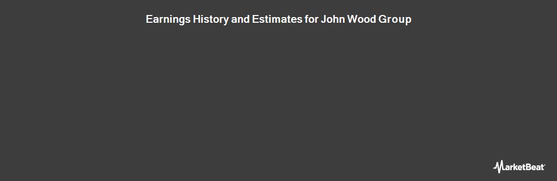 Earnings by Quarter for John Wood Group PLC (LON:WG)