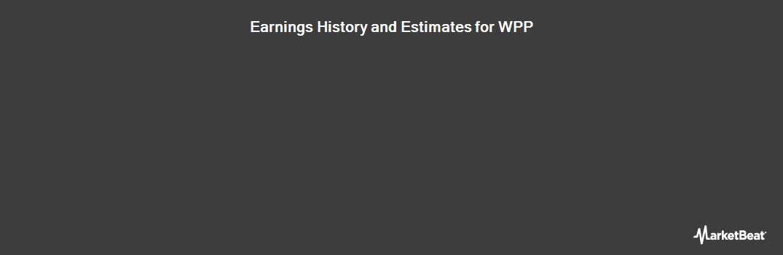 Earnings by Quarter for Wpp Plc (LON:WPP)