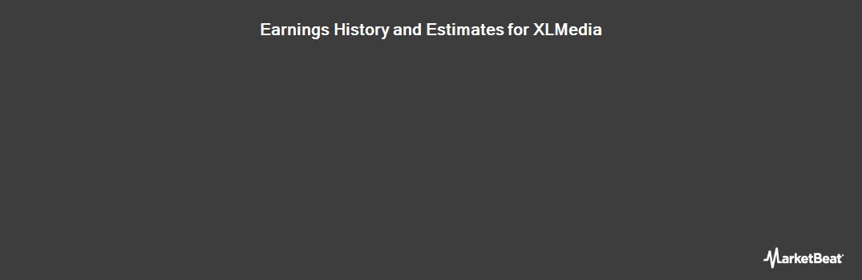 Earnings by Quarter for XLMedia PLC (LON:XLM)