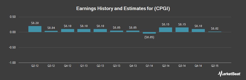 Earnings by Quarter for China Shengda Packaging Group (NASDAQ:CPGI)