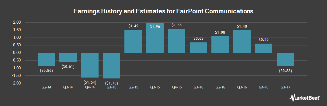 Earnings by Quarter for FairPoint Communications (NASDAQ:FRP)