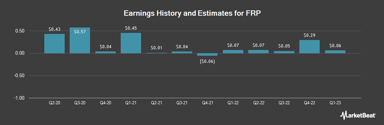 Earnings by Quarter for FRP (NASDAQ:FRPH)