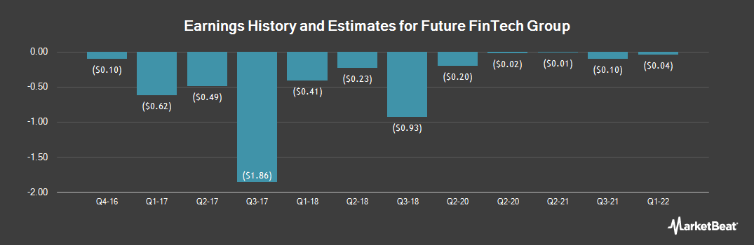 Earnings by Quarter for Future Fintech Group (NASDAQ:FTFT)
