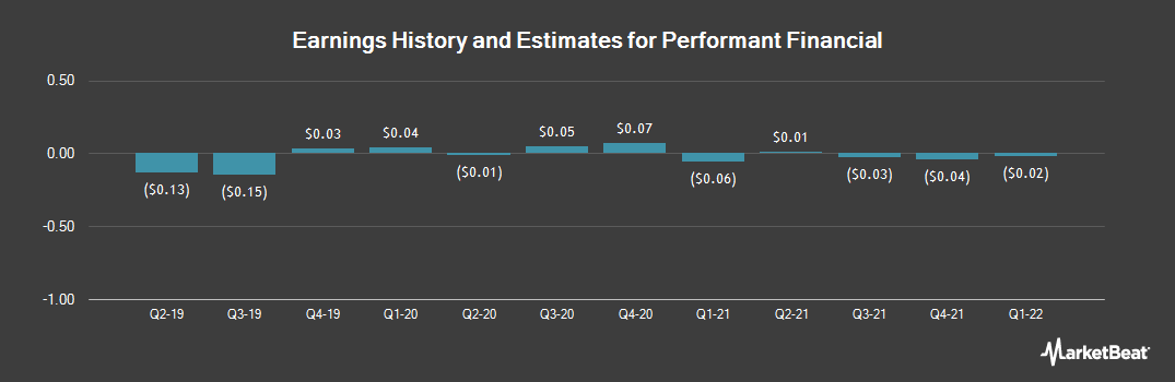 Earnings by Quarter for Performant Financial (NASDAQ:PFMT)