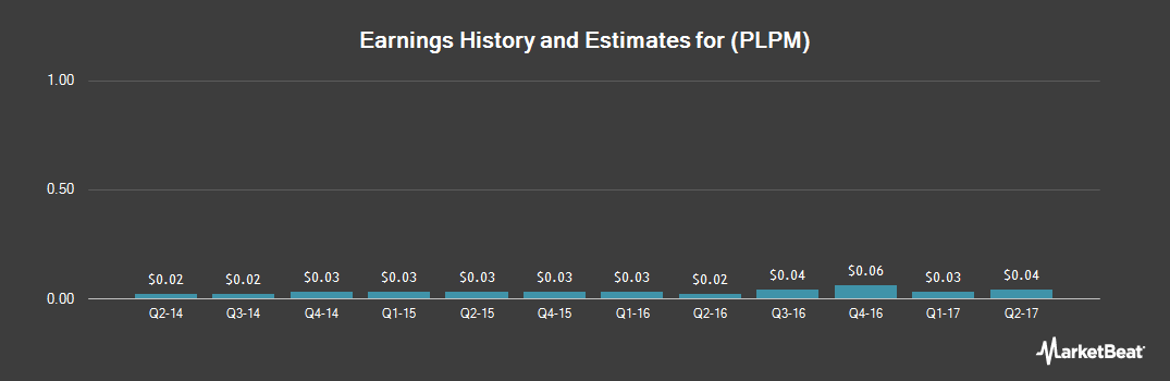 Earnings by Quarter for Planet Payment (NASDAQ:PLPM)