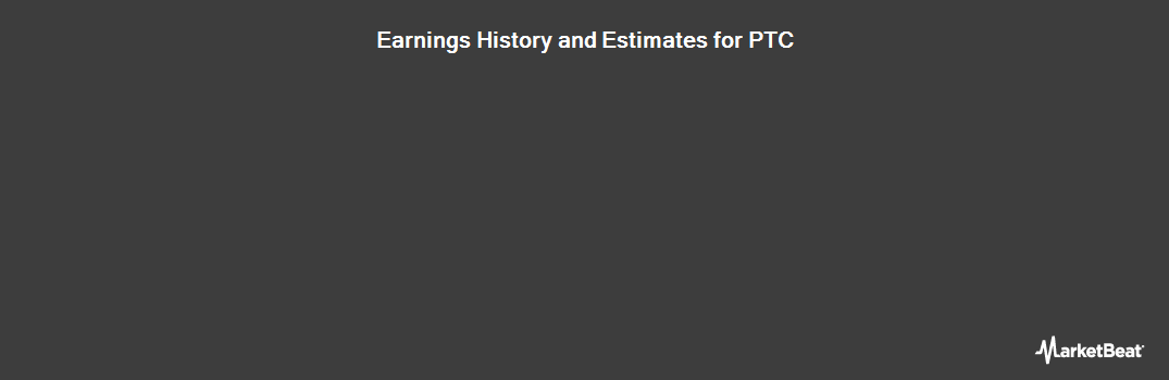 Earnings by Quarter for PTC (NASDAQ:PMTC)