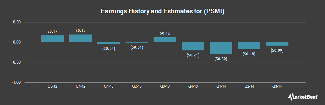 Earnings by Quarter for Peregrine Semiconductor (NASDAQ:PSMI)