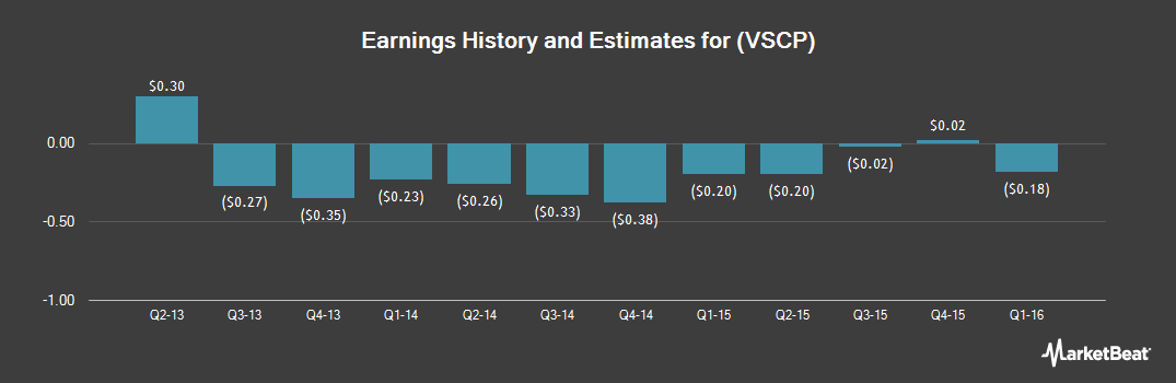 Earnings by Quarter for VirtualScopics (NASDAQ:VSCP)