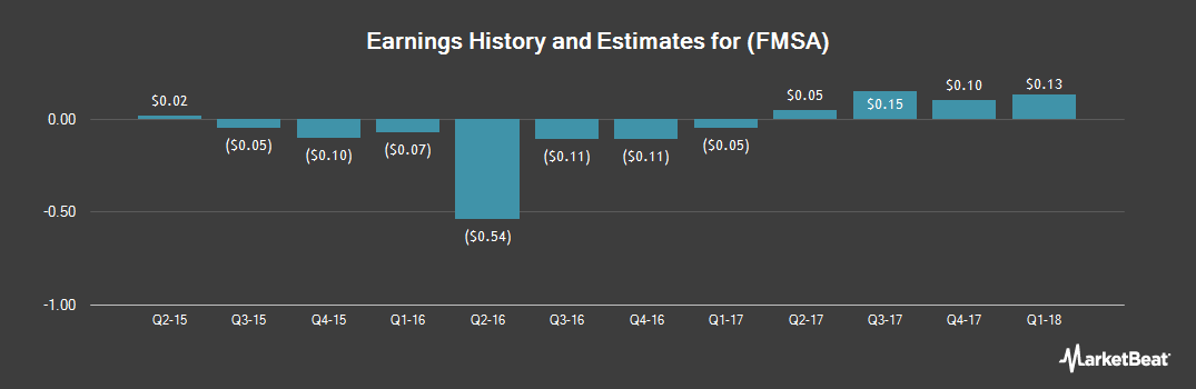 Earnings by Quarter for Fairmount Santrol Holdings (NYSE:FMSA)
