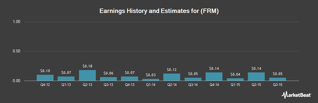 Earnings by Quarter for Furmanite (NYSE:FRM)