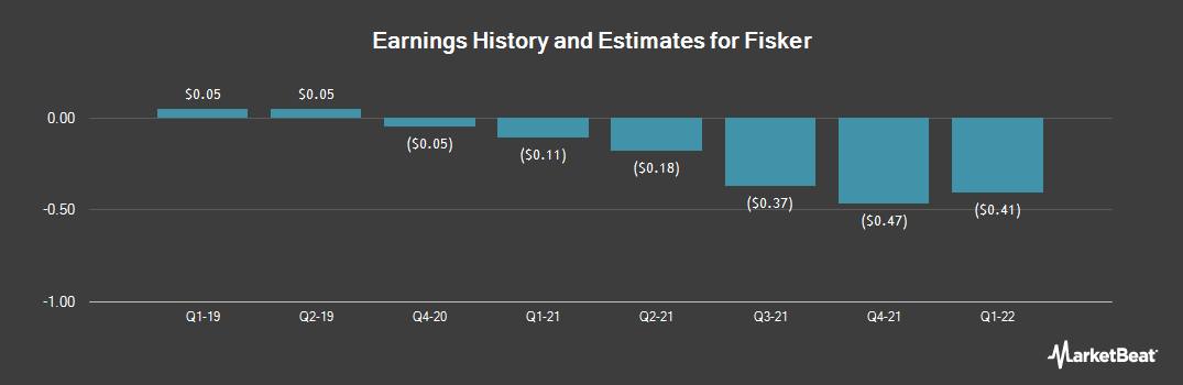 Earnings by Quarter for Flagstone Reinsurance (NYSE:FSR)