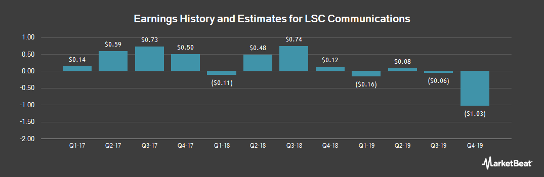 Earnings by Quarter for LSC Communications (NYSE:LKSD)
