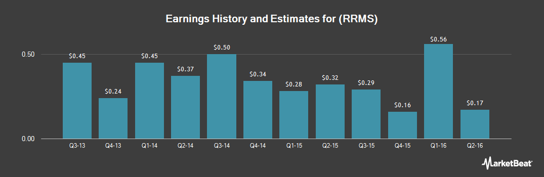Earnings by Quarter for Rose Rock Midstream (NYSE:RRMS)