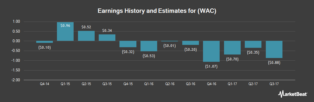 Earnings by Quarter for Walter Investment Management (NYSE:WAC)