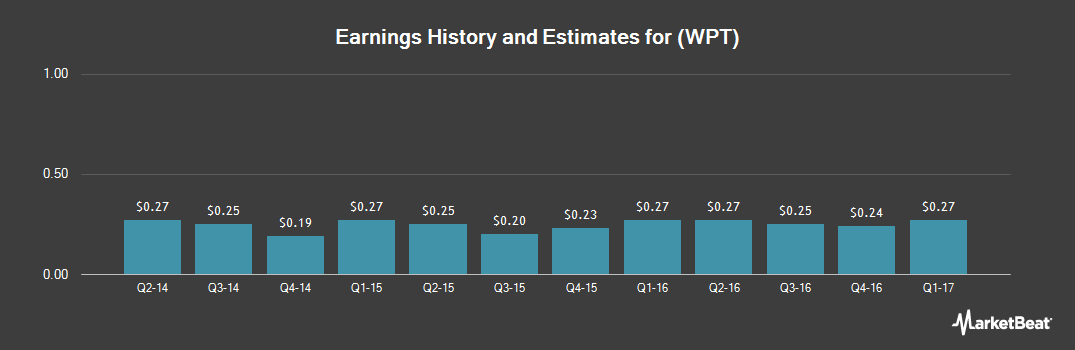 Earnings by Quarter for World Point Terminals LP (NYSE:WPT)