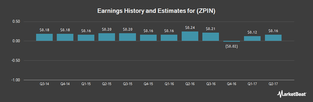Earnings by Quarter for Zhaopin (NYSE:ZPIN)