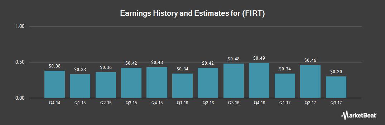 Earnings by Quarter for First BancTrust (OTCMKTS:FIRT)