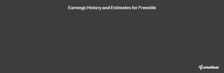 Earnings by Quarter for Fresnillo (OTCMKTS:FNLPF)