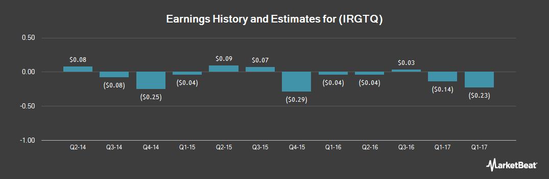 Earnings by Quarter for Ignite Restaurant Group (OTCMKTS:IRGTQ)