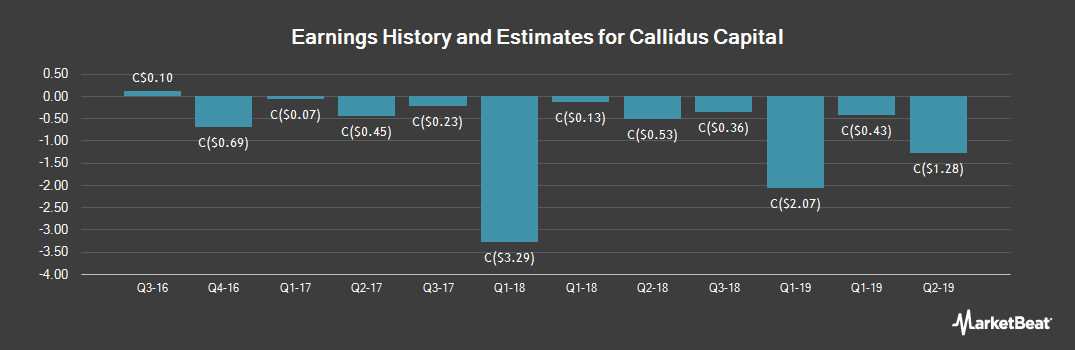 Earnings by Quarter for Callidus Capital (TSE:CBL)