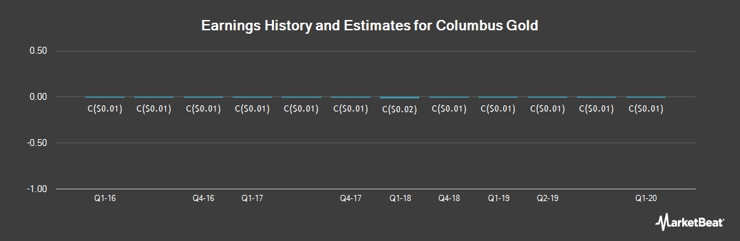 Earnings by Quarter for Columbus Gold (TSE:CGT)
