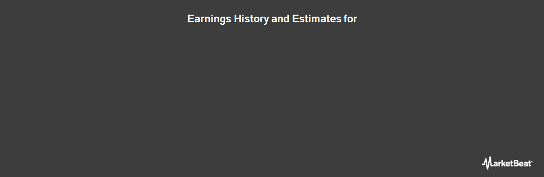 Earnings by Quarter for Encana (TSE:ECA)