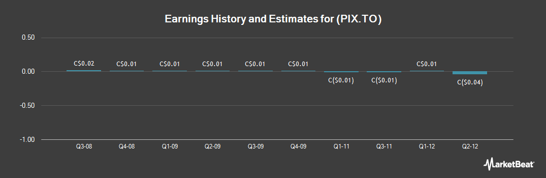 Earnings by Quarter for Peer 1 Network Enterprise (TSE:PIX)