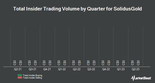 Insider Trading History for SolidusGold (CVE:SDC)