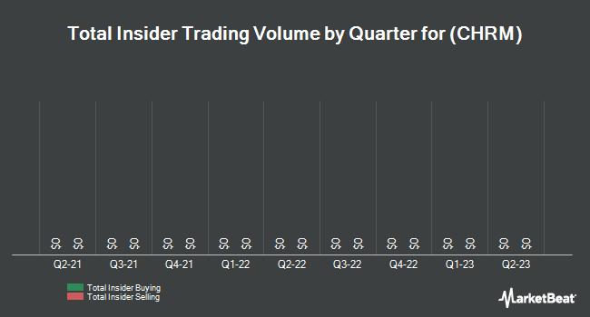 Insider Trading History for Charm Communications (NASDAQ:CHRM)