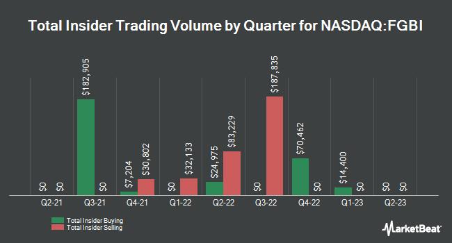 Insider Trades by Quarter for First Guaranty Bancshares (NASDAQ:FGBI)