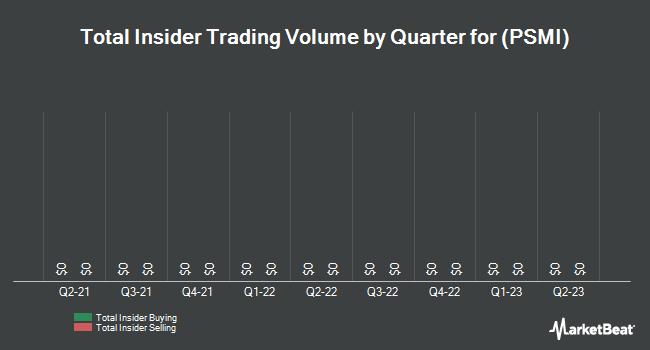 Insider Trades by Quarter for Peregrine Semiconductor (NASDAQ:PSMI)