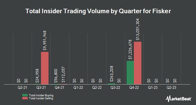 Insider Trading History for Flagstone Reinsurance (NYSE:FSR)