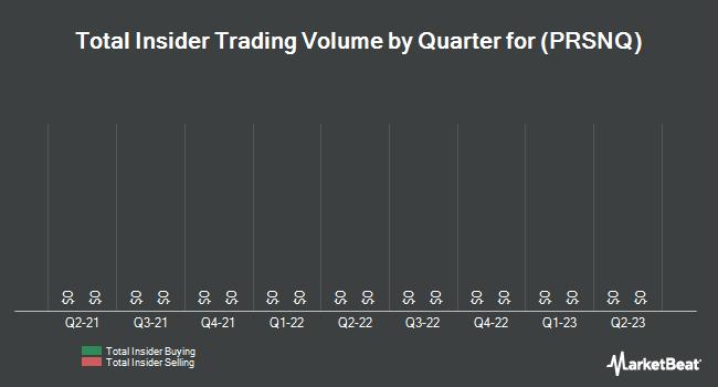 Insider Trades by Quarter for BSD Medical (OTCMKTS:PRSNQ)