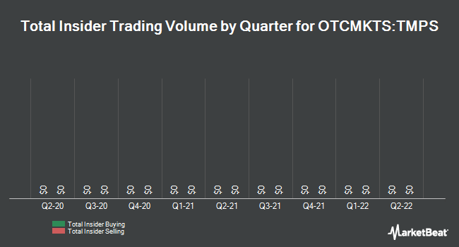 Insider Trades by Quarter for Tempus Applied Sol (OTCMKTS:TMPS)