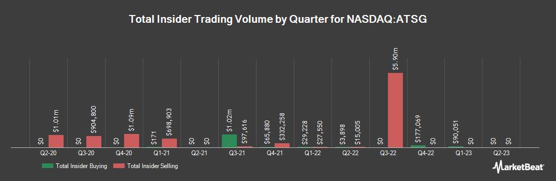 Insider Trading History for Air Transport Services Group (NASDAQ:ATSG)
