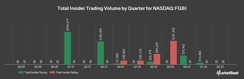 Insider Trading History for First Guaranty Bancshares (NASDAQ:FGBI)