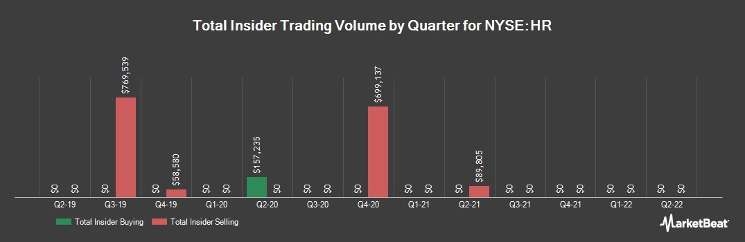 Insider Trading History for Healthcare Realty Trust (NYSE:HR)
