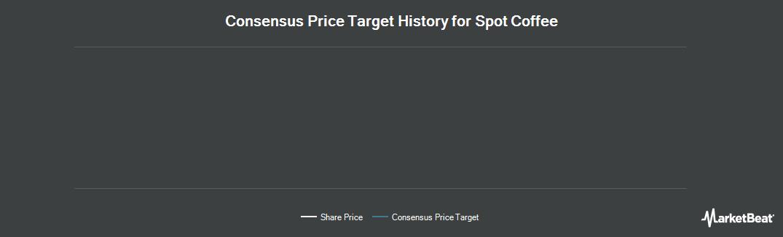 Price Target History for Spot Coffee (CVE:SPP)
