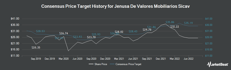 Price Target History for Jenoptik (ETR:JEN)