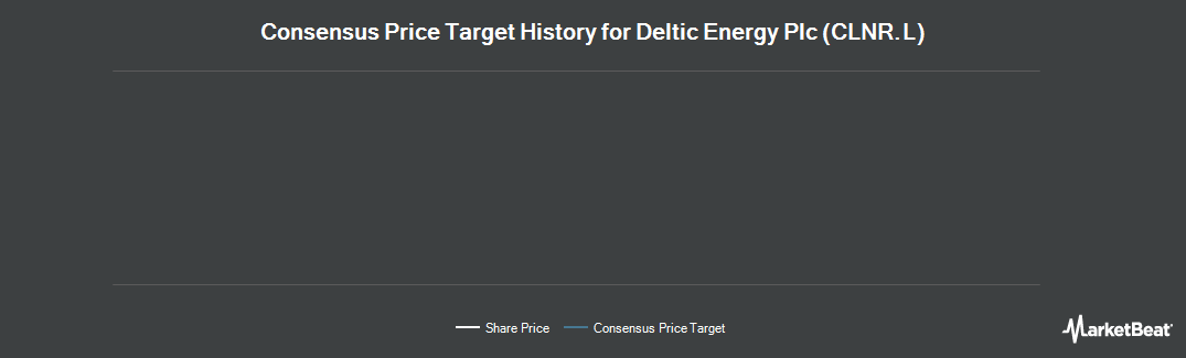 Price Target History for Cluff Natural Resources (LON:CLNR)